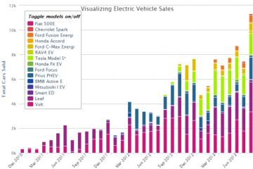 Hertz Car Sales Review Reddit
