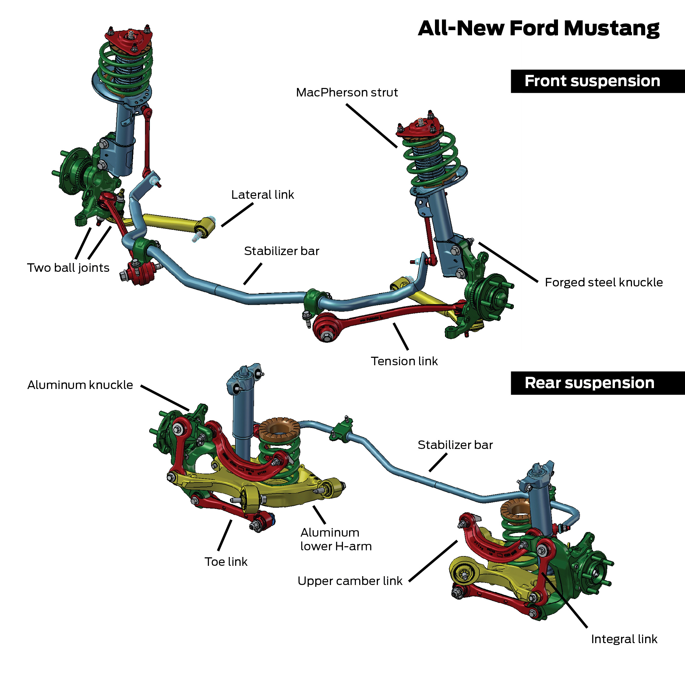 Wiring Diagram Moreover Ford Mustang Get Free Image About Ford ... on