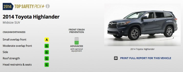 2014 Toyota Highlander Limited Review